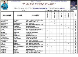 Mario Casero 20140928-2