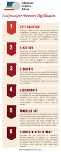 infografica rinnovo affiliazione def
